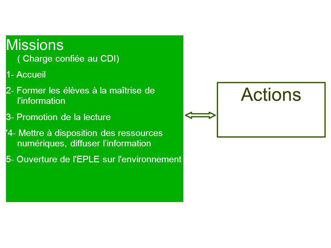 Missions ( Charge confiée au CDI) 1- Accueil 2- Former les élèves à la maîtrise de l'information 3- Promotion de la lecture '4- Mettre à disposition d