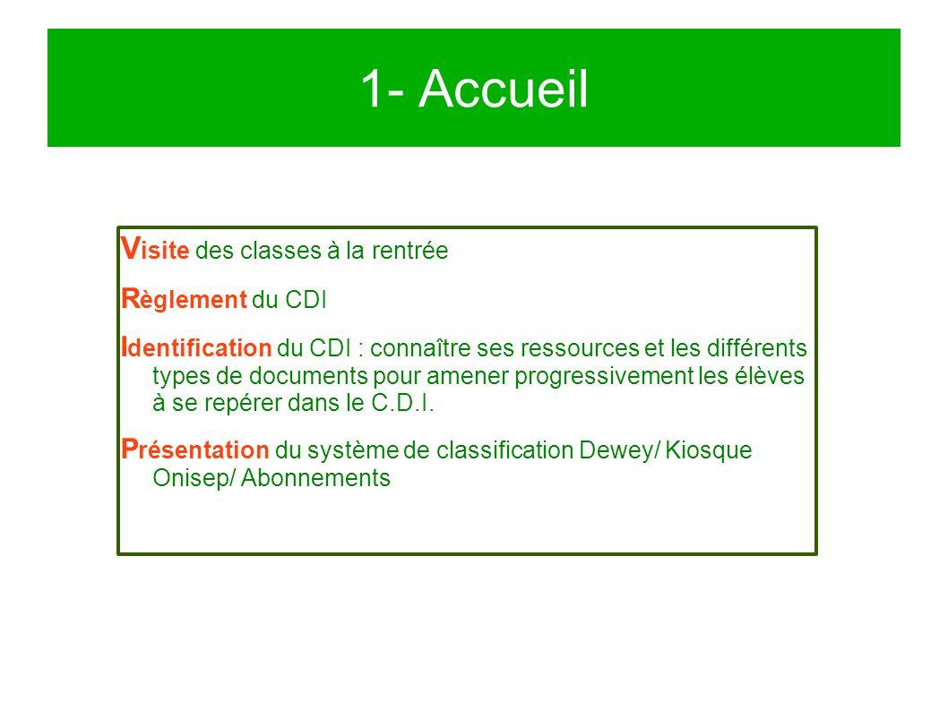 1- Accueil V isite des classes à la rentrée R èglement du CDI I dentification du CDI : connaître ses ressources et les différents types de documents p