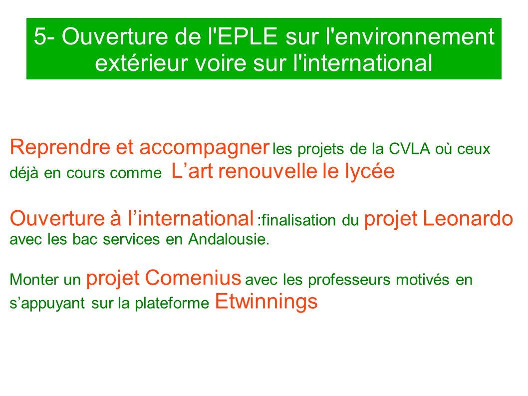 5- Ouverture de l'EPLE sur l'environnement extérieur voire sur l'international Reprendre et accompagner les projets de la CVLA où ceux déjà en cours c