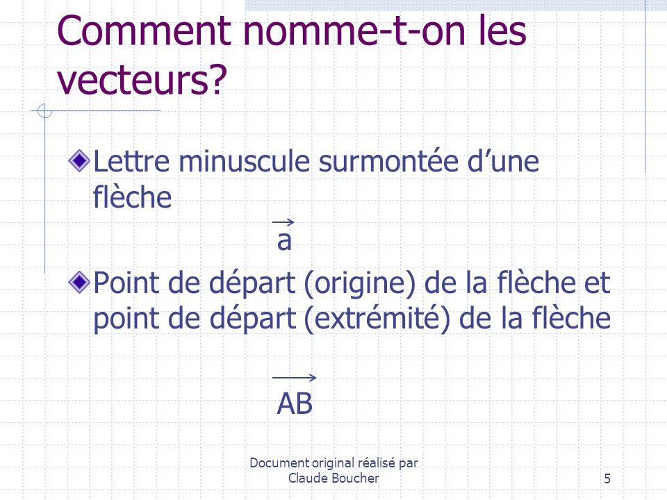 Document original réalisé par Claude Boucher16 Addition de vecteurs Méthode du parallélogramme Méthode du triangle Addition des composantes Le vecteur somme s'appelle la résultante Pour la soustraction de vecteurs, on additionne le vecteur opposé