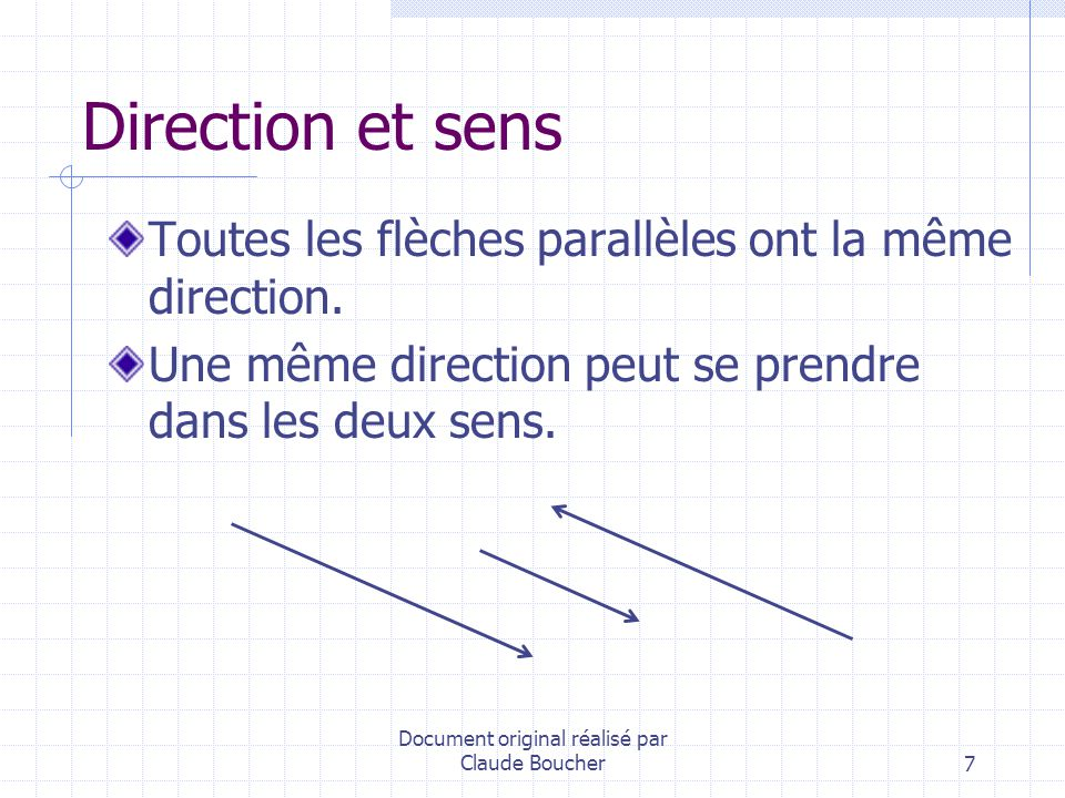 Document original réalisé par Claude Boucher8 Vecteurs colinéaires Vecteurs colinéaires : vecteurs qui ont la même direction.