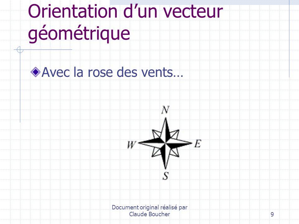 Document original réalisé par Claude Boucher10 Orientation d'un vecteur géométrique Angle d'orientation : angle que la flèche forme avec l'horizontal dans le sens anti- horaire.