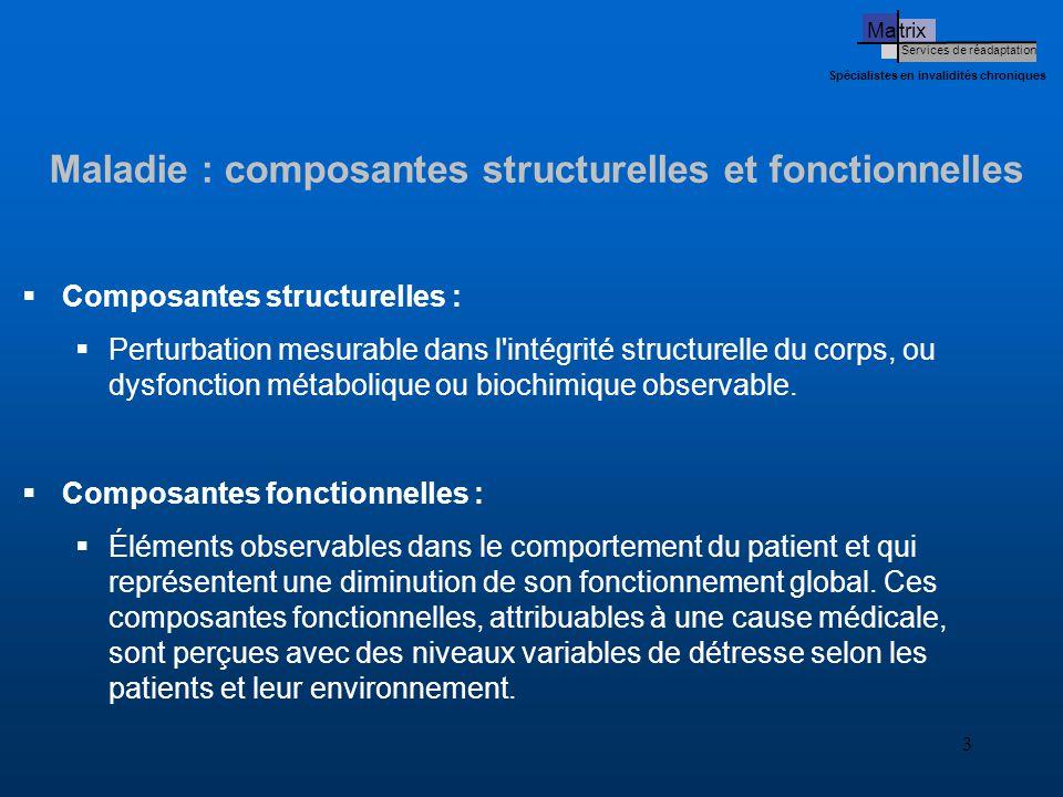 14 Ma trix Services de réadaptation Spécialistes en invalidités chroniques I Récupération des capacités fonctionnelles, donc cessation des prestations.