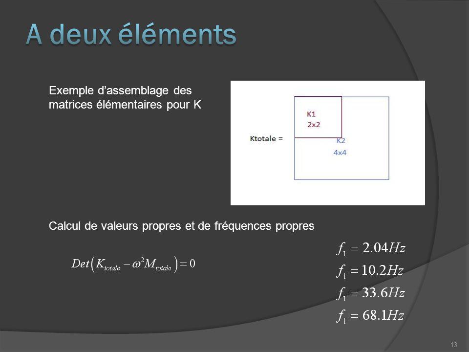 Exemple d'assemblage des matrices élémentaires pour K Calcul de valeurs propres et de fréquences propres 13