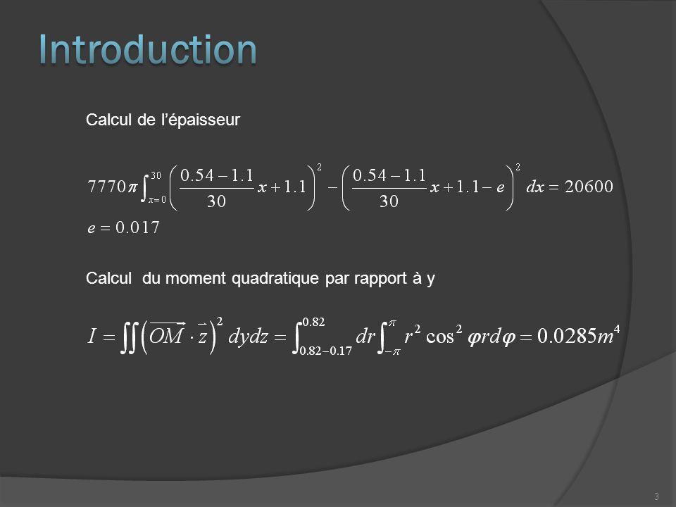 Calcul de l'épaisseur Calcul du moment quadratique par rapport à y 3