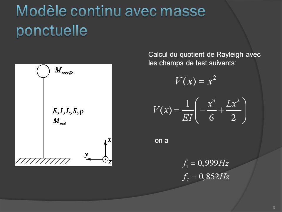 Calcul du quotient de Rayleigh avec les champs de test suivants: on a 6