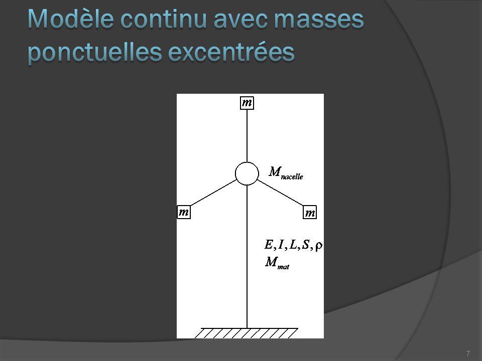 Contribution à l'inertie totale: Calcul du déplacement de la masse a l'extrémité: 8