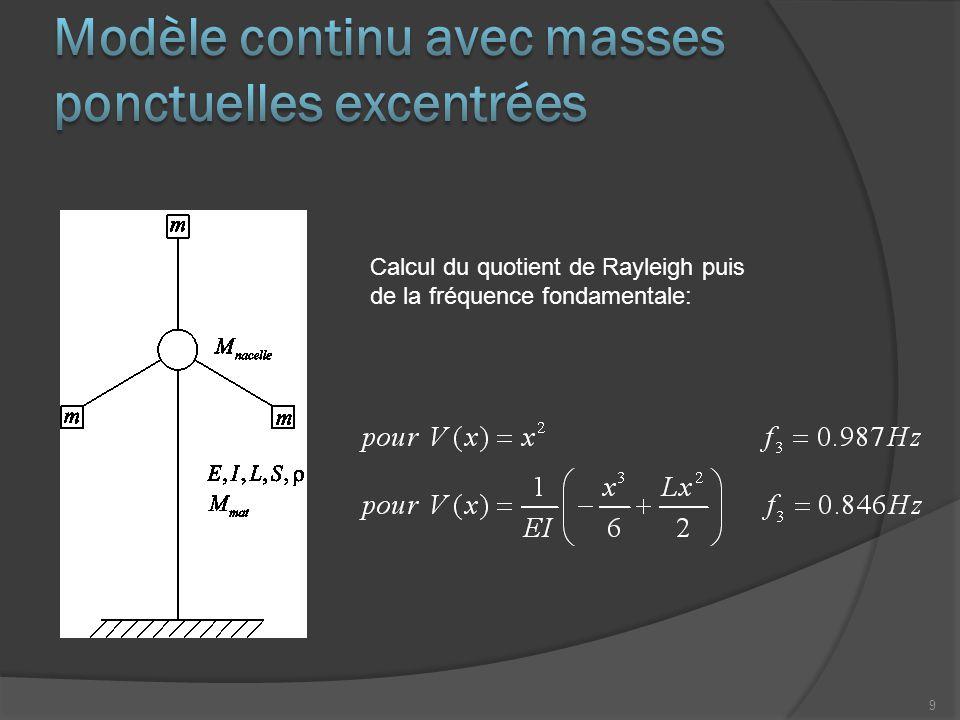 Calcul du quotient de Rayleigh puis de la fréquence fondamentale: 9