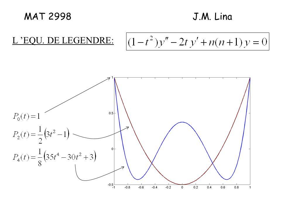MAT 2998J.M. Lina L 'EQU. DE LEGENDRE:
