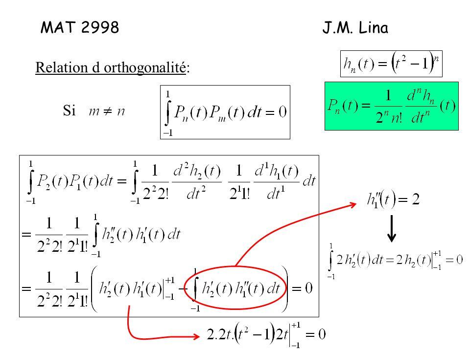 MAT 2998J.M. Lina Relation d orthogonalité: Si