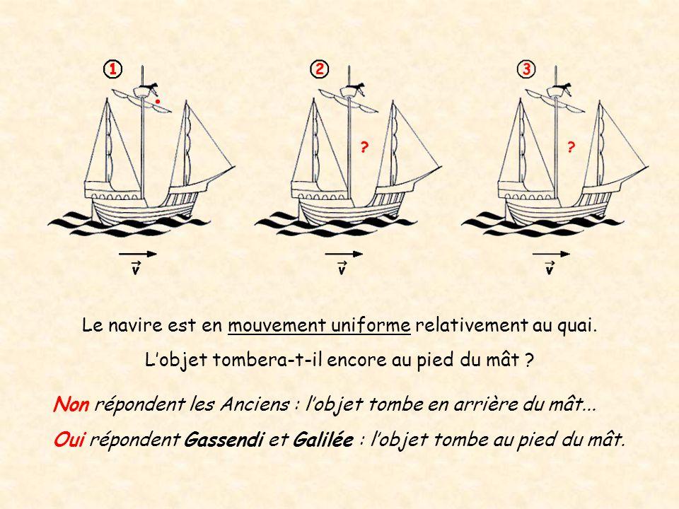 Le navire est en mouvement uniforme relativement au quai. Non répondent les Anciens : l'objet tombe en arrière du mât... Oui répondent Gassendi et Gal