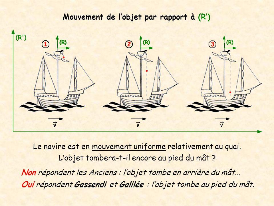 Non répondent les Anciens : l'objet tombe en arrière du mât... Oui répondent Gassendi et Galilée : l'objet tombe au pied du mât. Le navire est en mouv