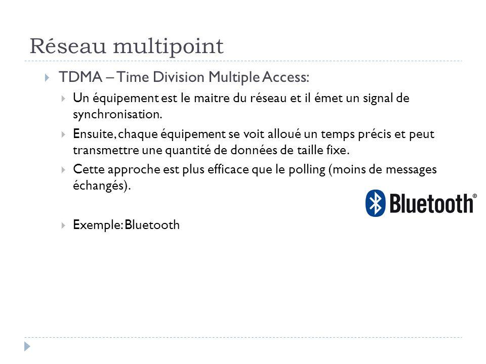 Réseau multipoint  TDMA – Time Division Multiple Access:  Un équipement est le maitre du réseau et il émet un signal de synchronisation.  Ensuite,