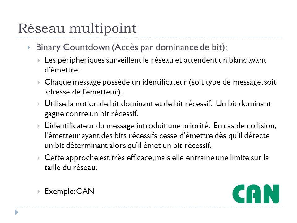 Réseau multipoint  Binary Countdown (Accès par dominance de bit):  Les périphériques surveillent le réseau et attendent un blanc avant d'émettre. 