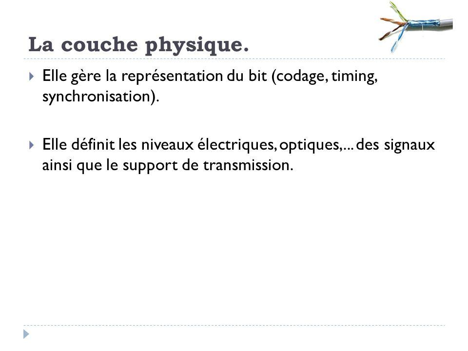 La couche physique.  Elle gère la représentation du bit (codage, timing, synchronisation).  Elle définit les niveaux électriques, optiques,... des s