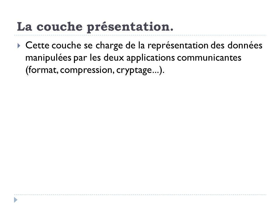 La couche présentation.  Cette couche se charge de la représentation des données manipulées par les deux applications communicantes (format, compress