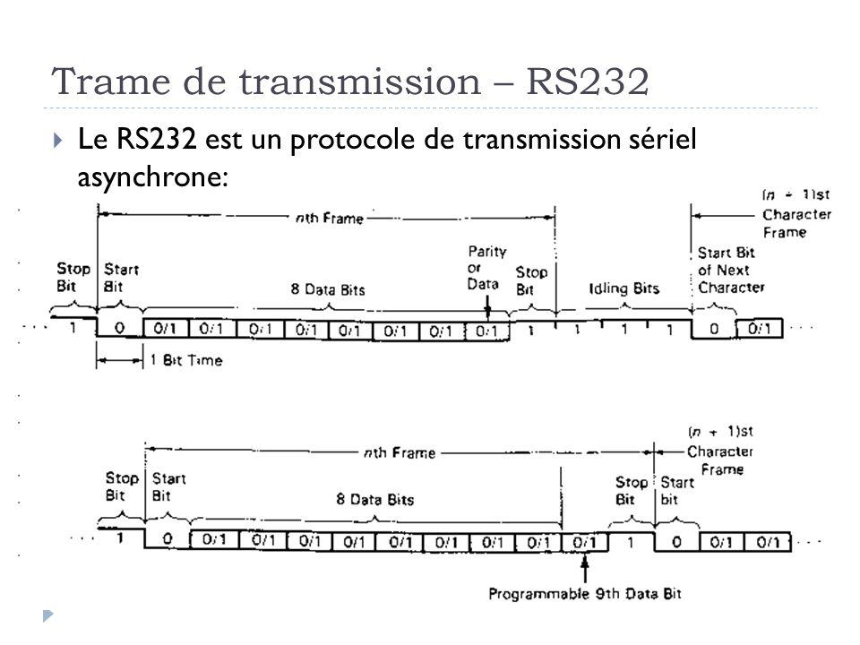 Trame de transmission – RS232  Le RS232 est un protocole de transmission sériel asynchrone: