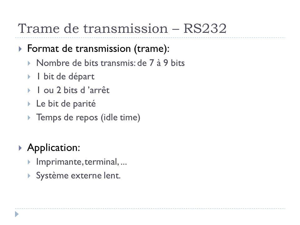 Trame de transmission – RS232  Format de transmission (trame):  Nombre de bits transmis: de 7 à 9 bits  1 bit de départ  1 ou 2 bits d 'arrêt  Le