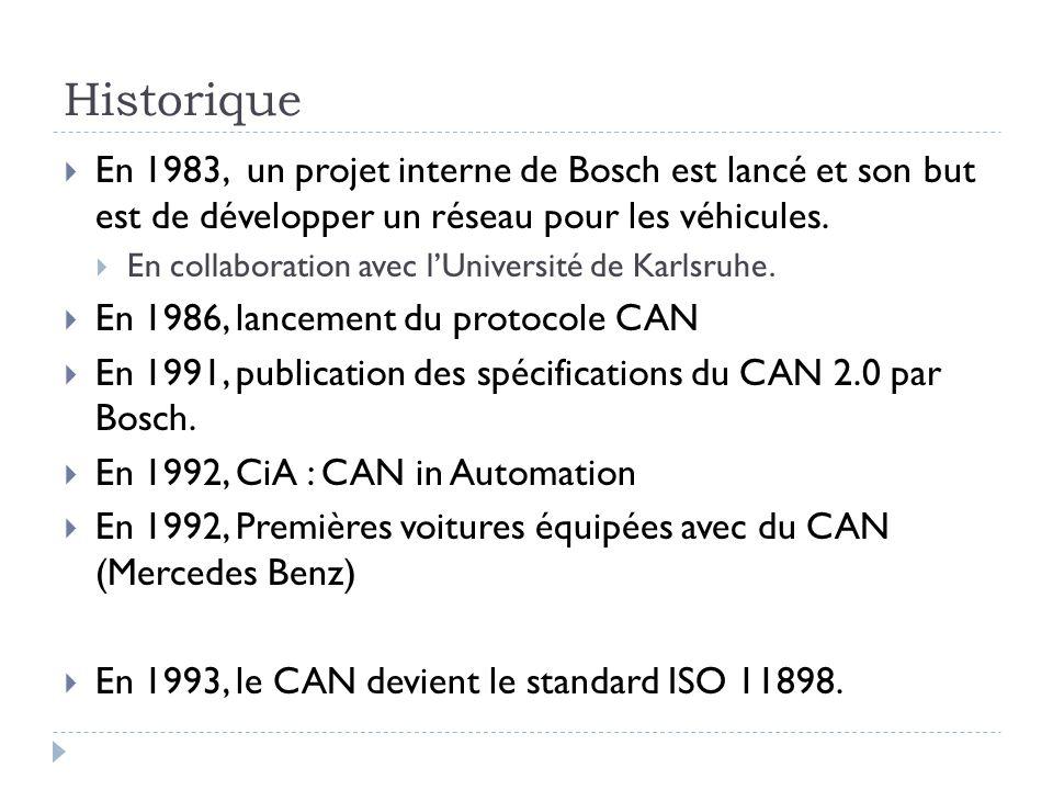 Historique  En 1983, un projet interne de Bosch est lancé et son but est de développer un réseau pour les véhicules.  En collaboration avec l'Univer