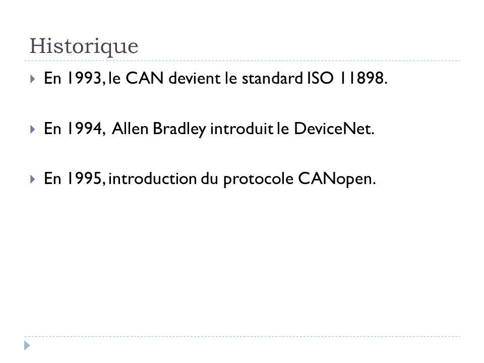 Historique  En 1993, le CAN devient le standard ISO 11898.  En 1994, Allen Bradley introduit le DeviceNet.  En 1995, introduction du protocole CANo