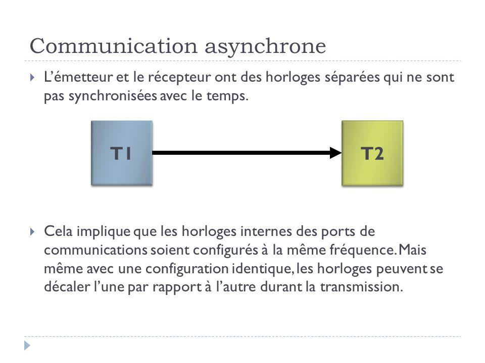 Communication asynchrone  L'émetteur et le récepteur ont des horloges séparées qui ne sont pas synchronisées avec le temps.  Cela implique que les h