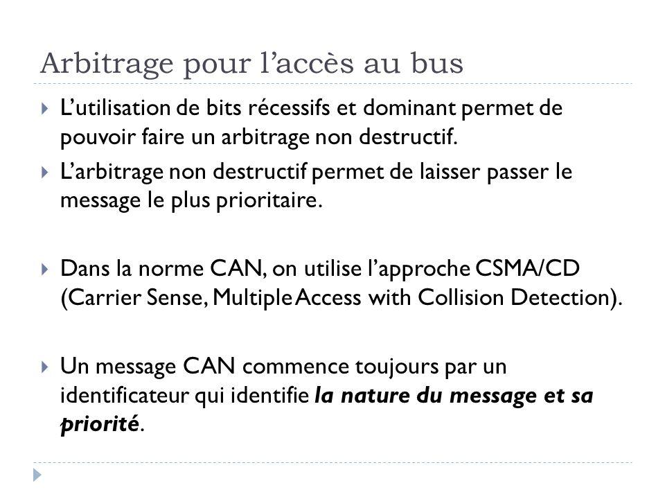 Arbitrage pour l'accès au bus  L'utilisation de bits récessifs et dominant permet de pouvoir faire un arbitrage non destructif.  L'arbitrage non des
