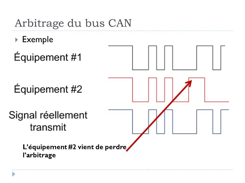 Arbitrage du bus CAN  Exemple L'équipement #2 vient de perdre l'arbitrage