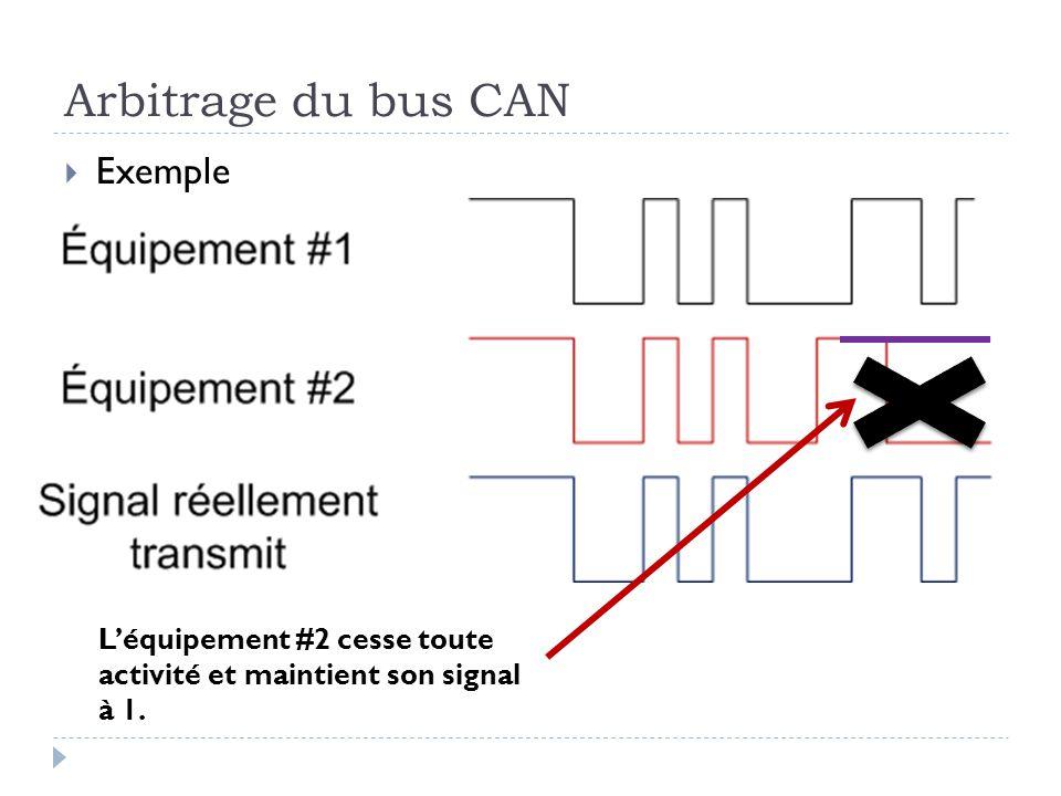 Arbitrage du bus CAN  Exemple L'équipement #2 cesse toute activité et maintient son signal à 1.