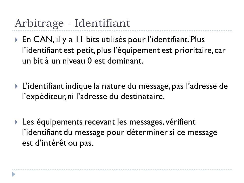 Arbitrage - Identifiant  En CAN, il y a 11 bits utilisés pour l'identifiant. Plus l'identifiant est petit, plus l'équipement est prioritaire, car un
