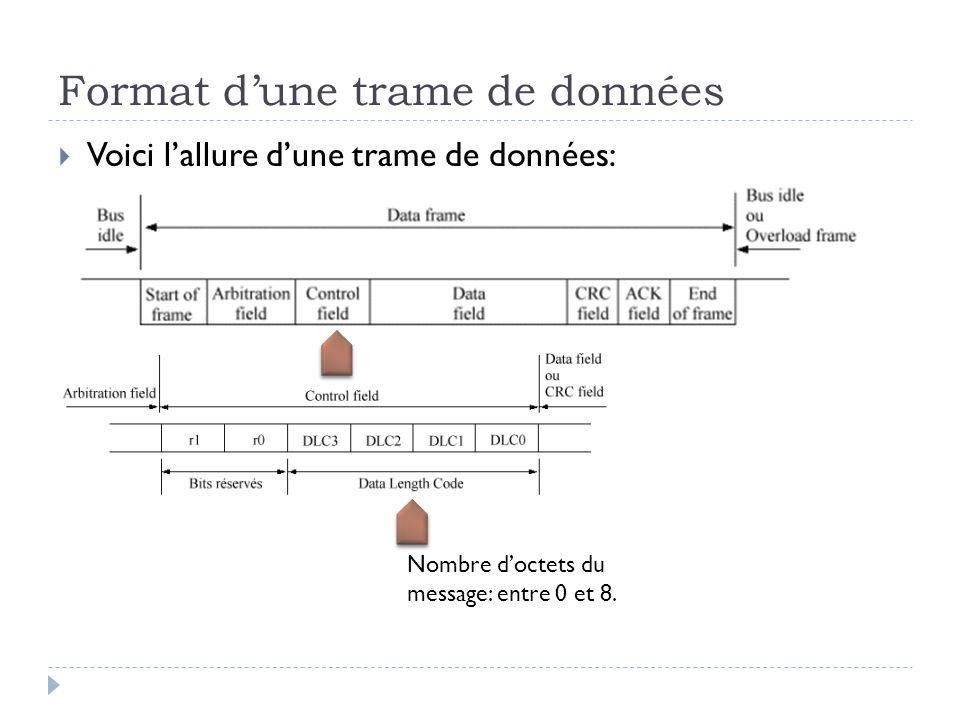 Format d'une trame de données  Voici l'allure d'une trame de données: Nombre d'octets du message: entre 0 et 8.