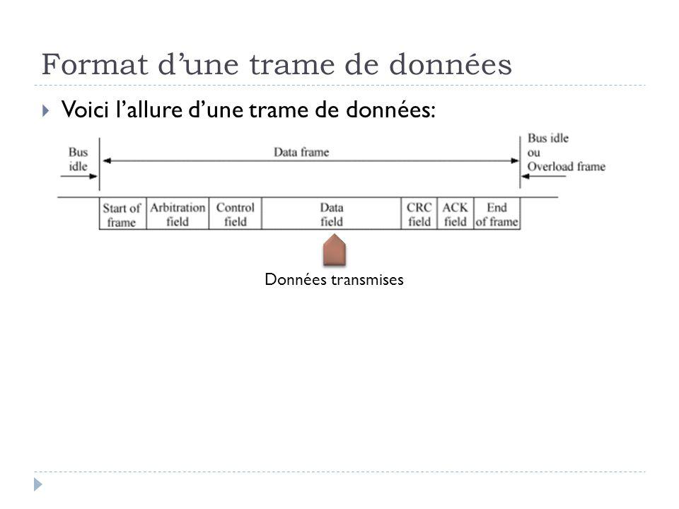 Format d'une trame de données  Voici l'allure d'une trame de données: Données transmises