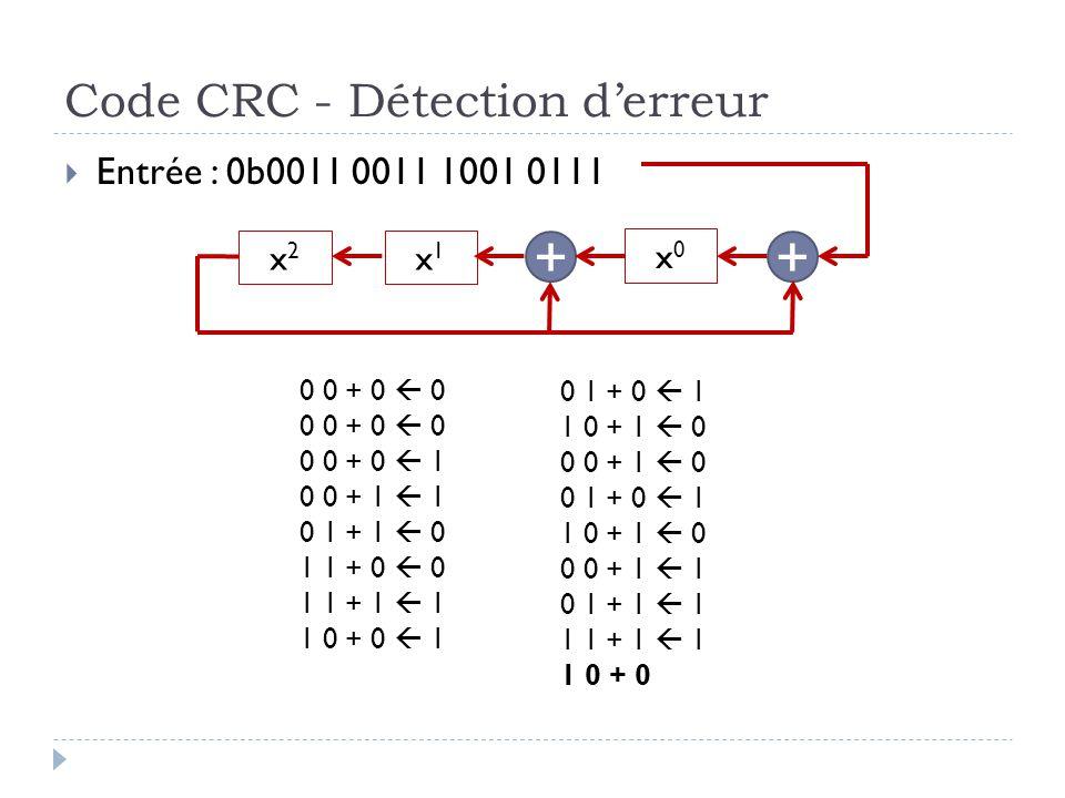 Code CRC - Détection d'erreur  Entrée : 0b0011 0011 1001 0111 x2x2 x1x1 x0x0 ++ 0 0 + 0  0 0 0 + 0  1 0 0 + 1  1 0 1 + 1  0 1 1 + 0  0 1 1 + 1 