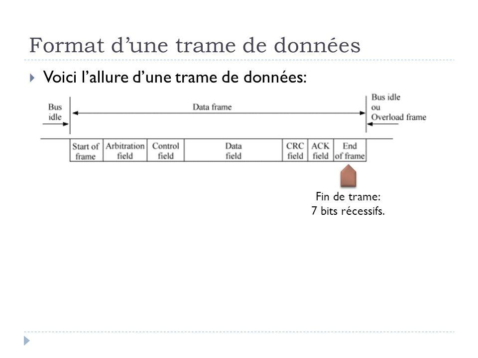 Format d'une trame de données  Voici l'allure d'une trame de données: Fin de trame: 7 bits récessifs.