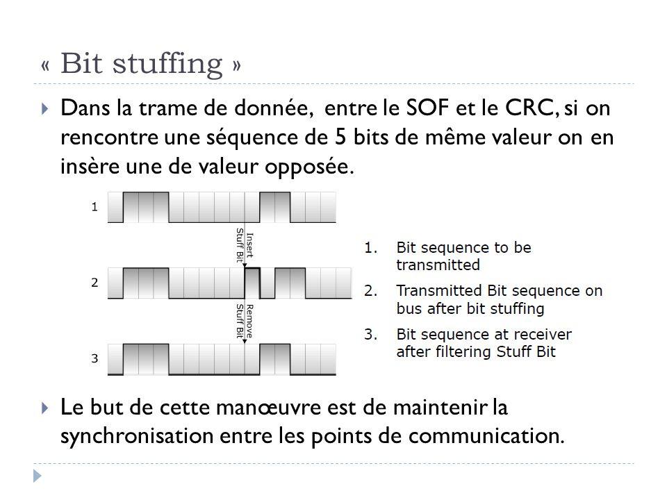 « Bit stuffing »  Dans la trame de donnée, entre le SOF et le CRC, si on rencontre une séquence de 5 bits de même valeur on en insère une de valeur o