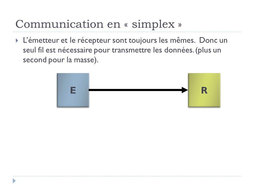 Communication en « simplex »  L'émetteur et le récepteur sont toujours les mêmes. Donc un seul fil est nécessaire pour transmettre les données. (plus