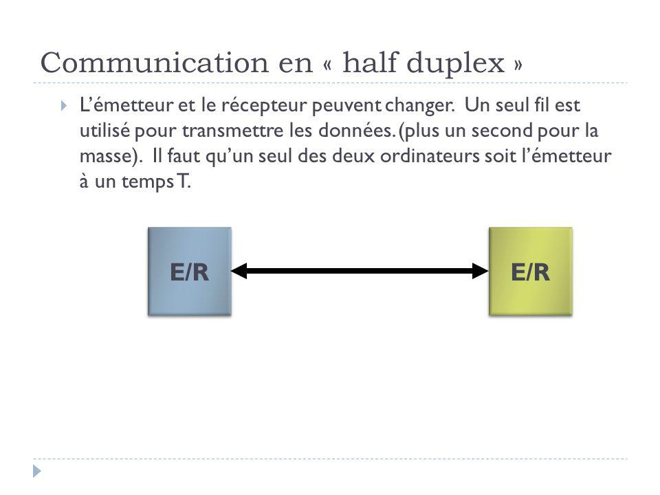 Communication en « half duplex »  L'émetteur et le récepteur peuvent changer. Un seul fil est utilisé pour transmettre les données. (plus un second p