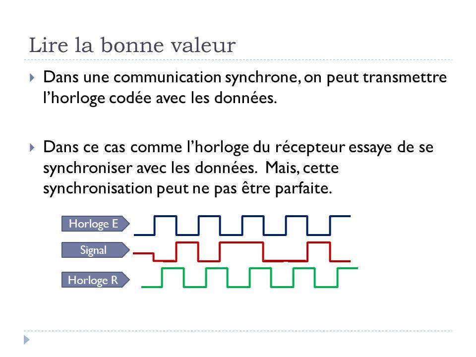 Lire la bonne valeur  Dans une communication synchrone, on peut transmettre l'horloge codée avec les données.  Dans ce cas comme l'horloge du récept