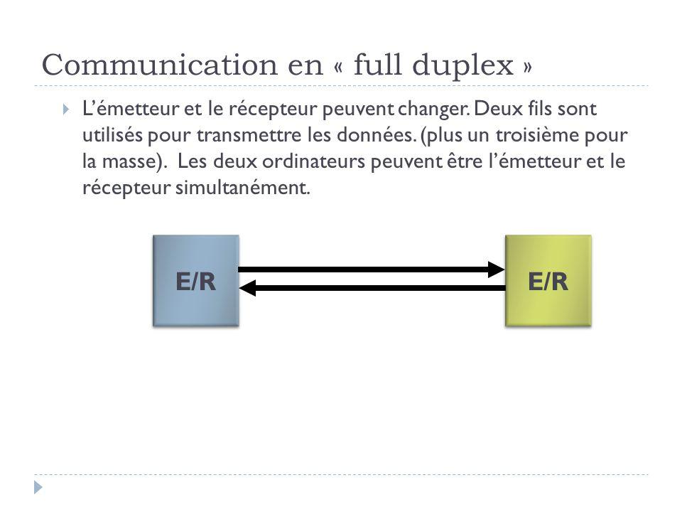 Communication en « full duplex »  L'émetteur et le récepteur peuvent changer. Deux fils sont utilisés pour transmettre les données. (plus un troisièm