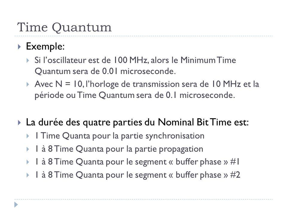 Time Quantum  Exemple:  Si l'oscillateur est de 100 MHz, alors le Minimum Time Quantum sera de 0.01 microseconde.  Avec N = 10, l'horloge de transm