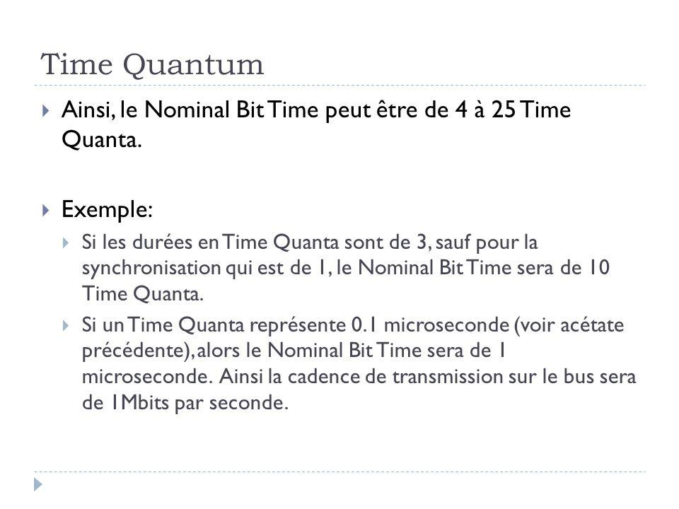 Time Quantum  Ainsi, le Nominal Bit Time peut être de 4 à 25 Time Quanta.  Exemple:  Si les durées en Time Quanta sont de 3, sauf pour la synchroni
