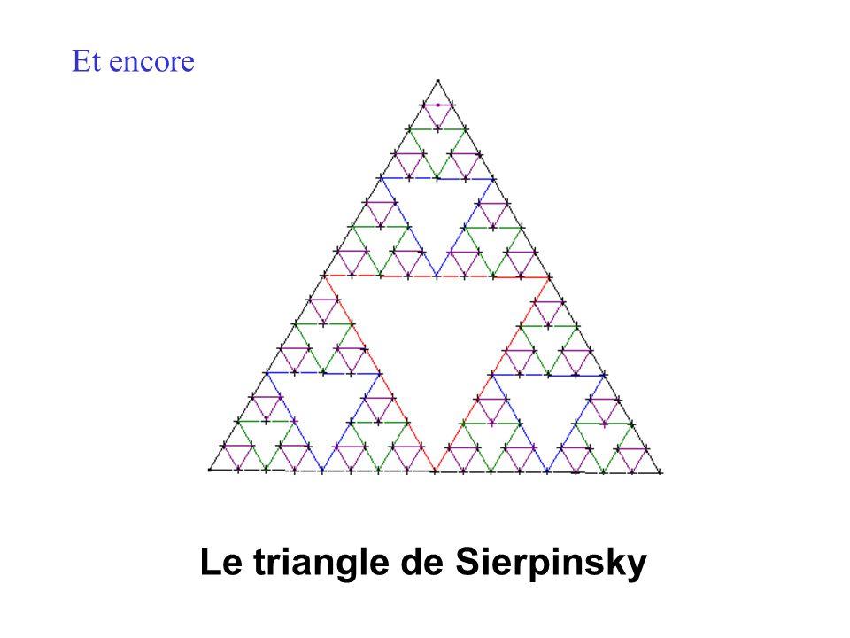 Le triangle de Sierpinsky Et encore