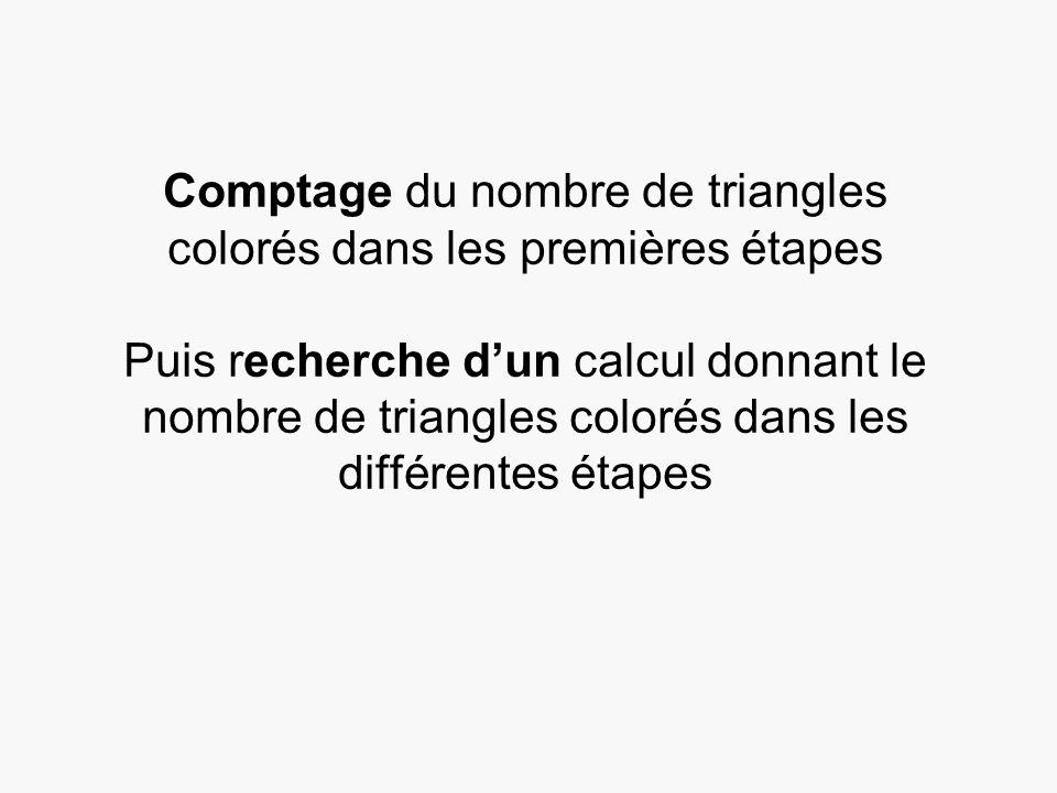 Comptage du nombre de triangles colorés dans les premières étapes Puis recherche d'un calcul donnant le nombre de triangles colorés dans les différent