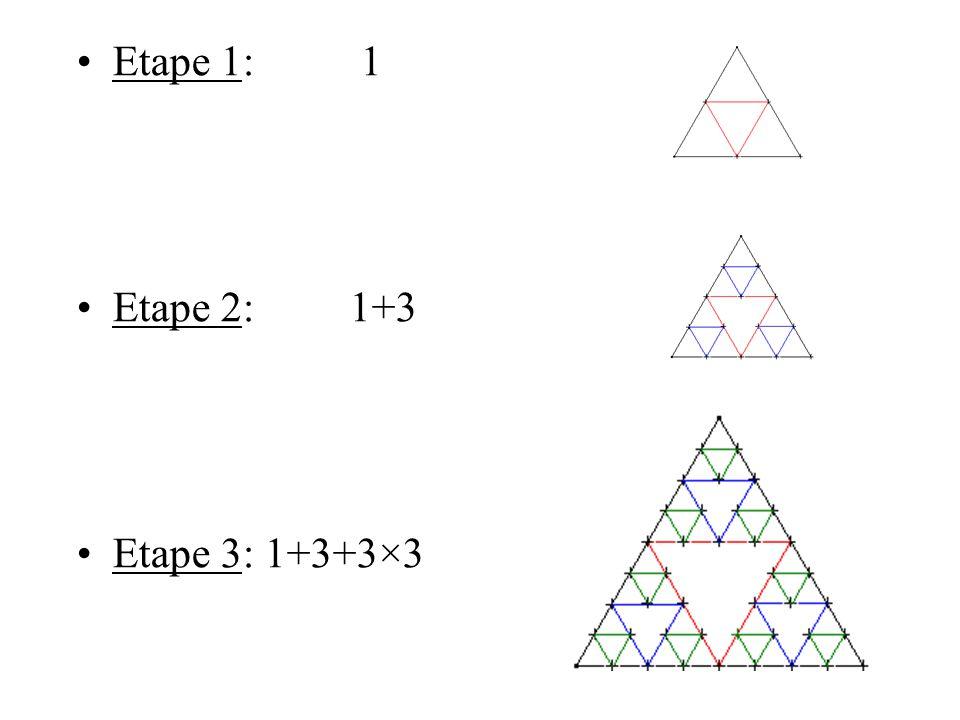 Etape 1: 1 Etape 2: 1+3 Etape 3: 1+3+3×3