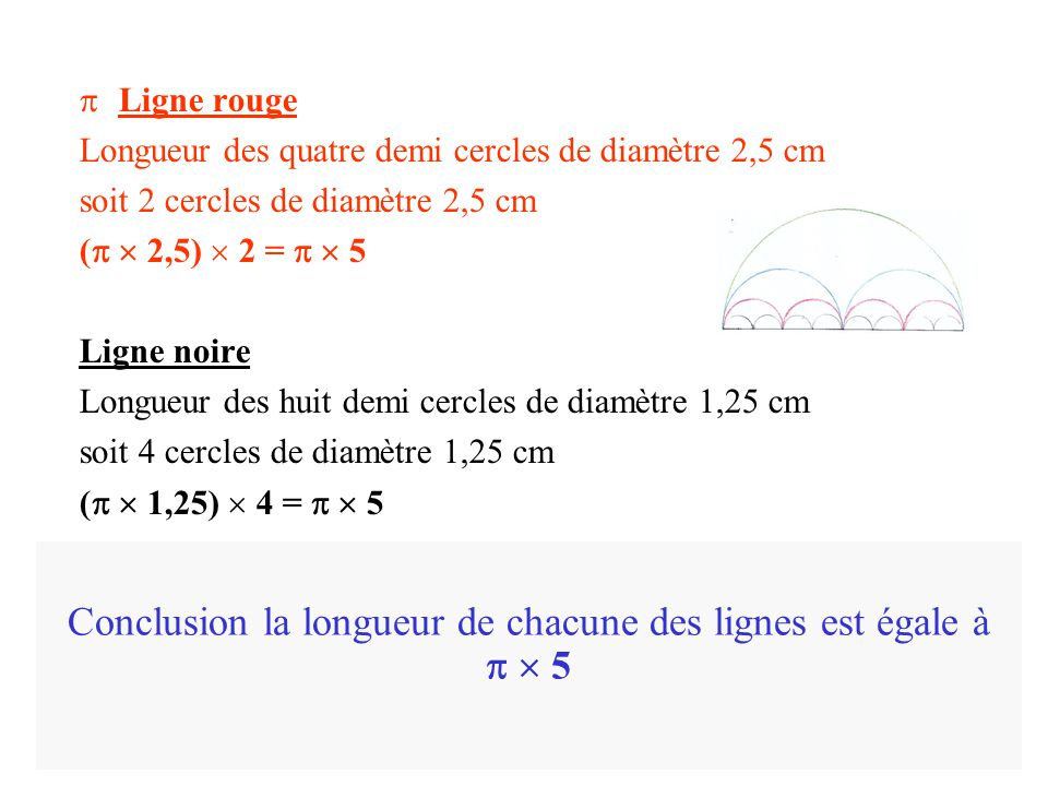  Ligne rouge Longueur des quatre demi cercles de diamètre 2,5 cm soit 2 cercles de diamètre 2,5 cm (   2,5)  2 =   5 Ligne noire Longueur des hu