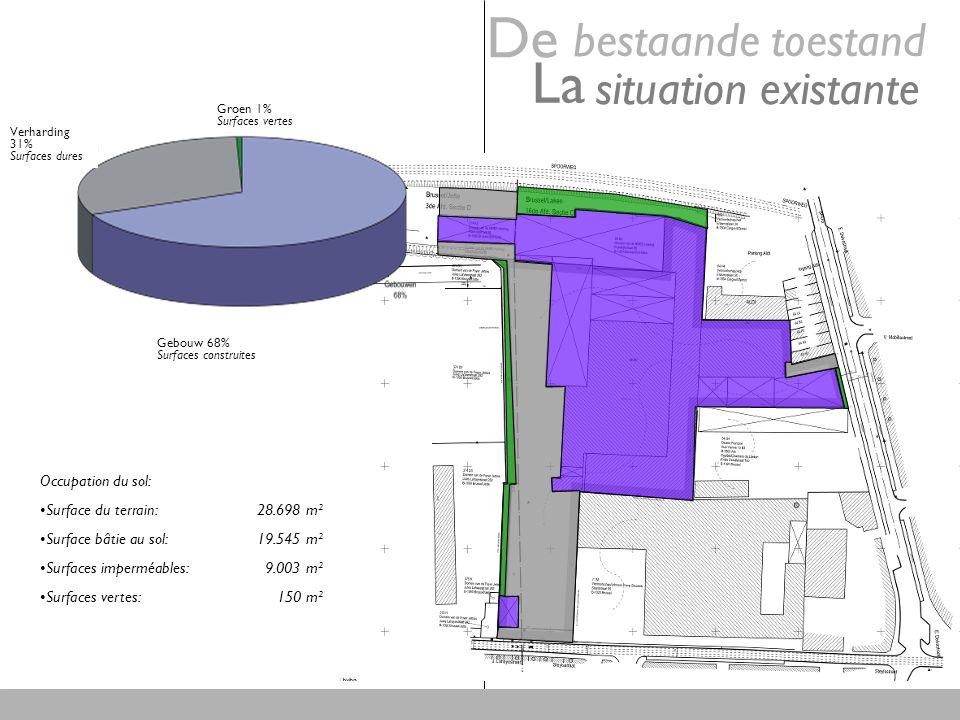 Gebouw 68% Surfaces construites Occupation du sol: Surface du terrain: 28.698 m² Surface bâtie au sol:19.545 m² Surfaces imperméables:9.003 m² Surface