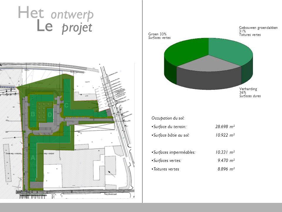 Het Le Occupation du sol: Surface du terrain: 28.698 m² Surface bâtie au sol:10.922 m² Surfaces imperméables:10.331 m² Surfaces vertes:9.470 m² Toitur