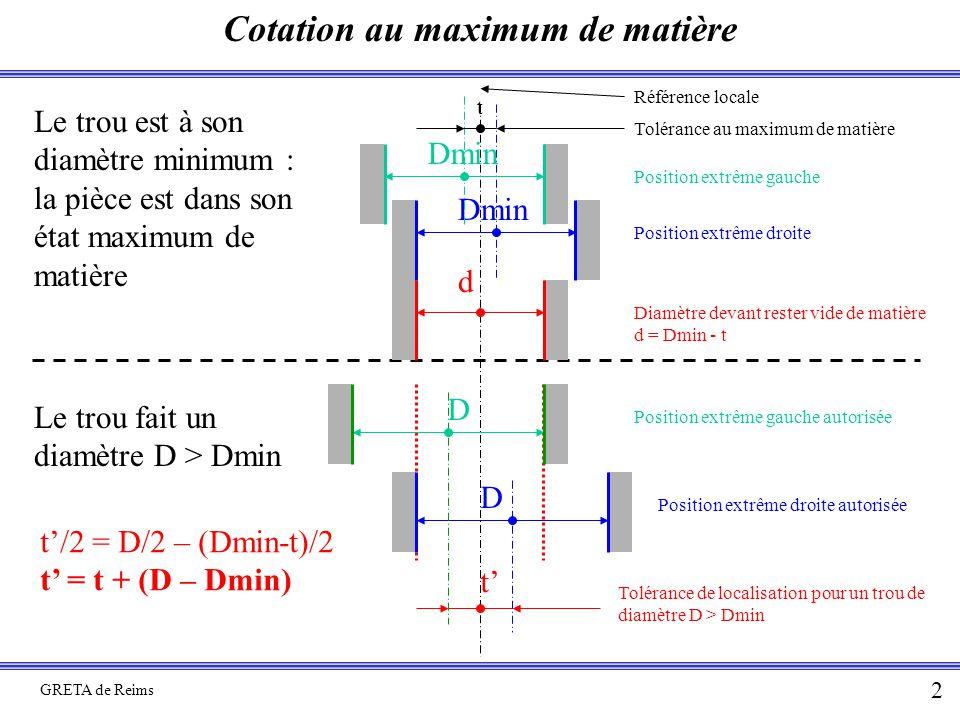 Cotation au maximum de matière GRETA de Reims 2 Le trou est à son diamètre minimum : la pièce est dans son état maximum de matière Le trou fait un diamètre D > Dmin Tolérance de localisation pour un trou de diamètre D > Dmin t' Position extrême droite autorisée D Position extrême gauche autorisée D Diamètre devant rester vide de matière d = Dmin - t d Position extrême droite Dmin Position extrême gauche Dmin Tolérance au maximum de matière t t'/2 = D/2 – (Dmin-t)/2 t' = t + (D – Dmin) Référence locale