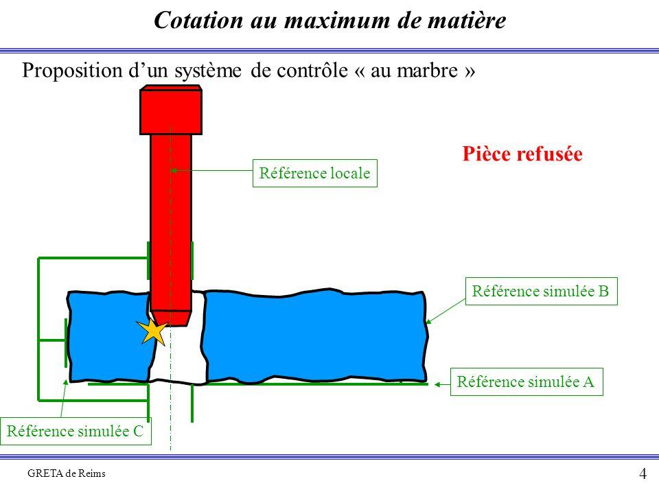 Référence simulée B Cotation au maximum de matière GRETA de Reims 4 Proposition d'un système de contrôle « au marbre » Référence simulée C Référence simulée A Référence locale Pièce refusée