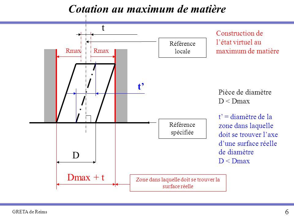 Rmax Cotation au maximum de matière GRETA de Reims 6 D t t' Référence spécifiée Référence locale Dmax + t Zone dans laquelle doit se trouver la surface réelle Construction de l'état virtuel au maximum de matière t' = diamètre de la zone dans laquelle doit se trouver l'axe d'une surface réelle de diamètre D < Dmax Pièce de diamètre D < Dmax
