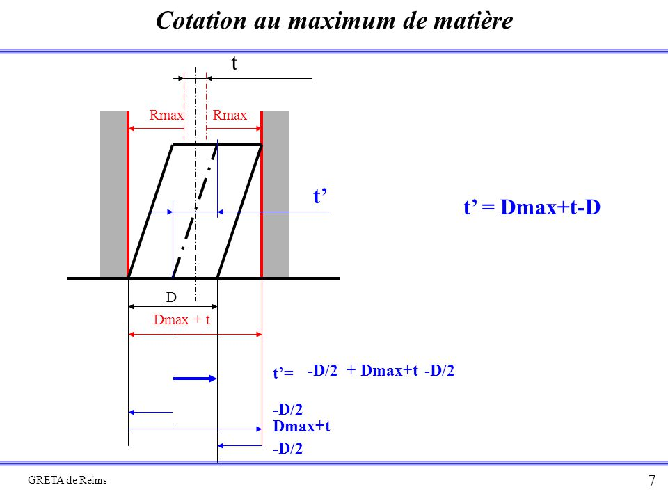 Cotation au maximum de matière GRETA de Reims 7 Rmax Dmax + t Rmax D t t' t'= -D/2 Dmax+t -D/2 + Dmax+t-D/2 t' = Dmax+t-D